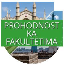 upis na fakultete u Srbiji