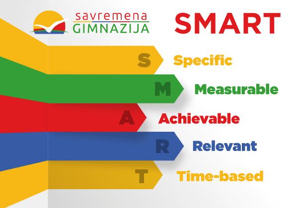 SMART-Goals_SRB