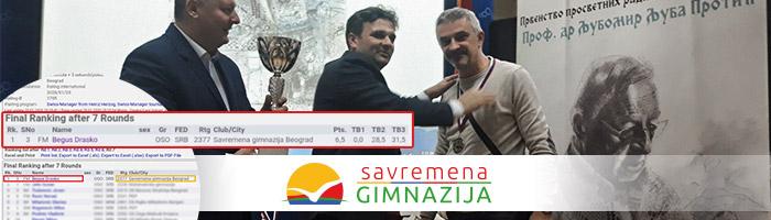 Rezultat profesora na Prvenstvu prosvetnih radnika Srbije u šahu